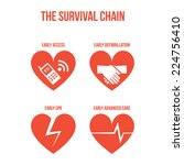 the survival chain | Shutterstock .eps vector #224756410