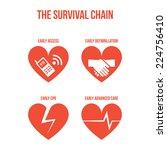 the survival chain | Shutterstock .eps vector #224756410