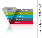 sales funnel for infographics... | Shutterstock .eps vector #224839864
