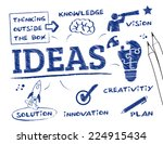 ideas   chart with keywords and ... | Shutterstock .eps vector #224915434