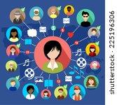 social networks. internet... | Shutterstock .eps vector #225196306