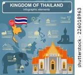 Thailand  Infographics ...