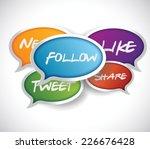 social media communication...   Shutterstock .eps vector #226676428