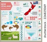 new zealand  infographics ... | Shutterstock .eps vector #226825069