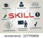skill concept   chart with... | Shutterstock . vector #227790808