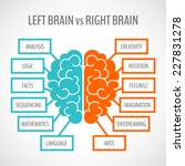 brain left analytical and right ... | Shutterstock .eps vector #227831278