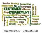 Customer Engagement Word Cloud...