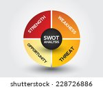 swot business infographic... | Shutterstock .eps vector #228726886