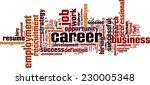 Career Word Cloud Concept....