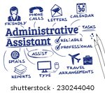 administrative assistant  ... | Shutterstock .eps vector #230244040