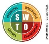 circle swot analysis diagram... | Shutterstock . vector #231007036