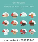 set of flat charts for food... | Shutterstock .eps vector #231215446