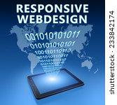responsive webdesign...