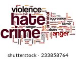 Hate Crime Word Cloud Concept
