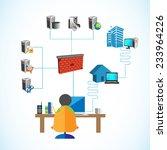software engineer analyst or... | Shutterstock .eps vector #233964226