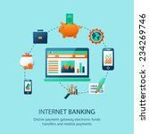 internet banking poster with... | Shutterstock .eps vector #234269746