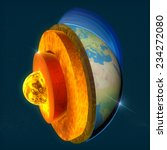 earth's core  section layers... | Shutterstock . vector #234272080