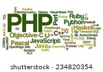 conceptual tag cloud containing ... | Shutterstock .eps vector #234820354