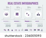 Real Estate Infographic...