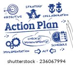 action plan. chart with... | Shutterstock .eps vector #236067994