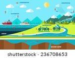 a vector illustration of water... | Shutterstock .eps vector #236708653