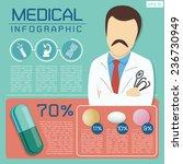vector set of doctor and pills... | Shutterstock .eps vector #236730949