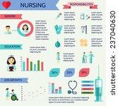 nursing gender education job... | Shutterstock . vector #237040630