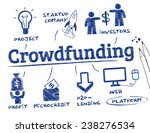crowdfunding concept. chart... | Shutterstock .eps vector #238276534