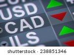 canadian dollar | Shutterstock . vector #238851346