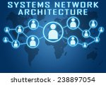 Systems Network Architecture...