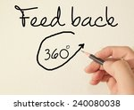 feed back 360 degree