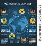 oceanic resources and ecology... | Shutterstock .eps vector #240428773