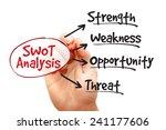 hand drawn swot analysis... | Shutterstock . vector #241177606
