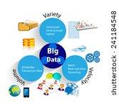 concept of big data   Shutterstock .eps vector #241184548
