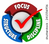 focus structure and discipline... | Shutterstock . vector #241556956