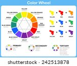 color wheel worksheet   red... | Shutterstock .eps vector #242513878