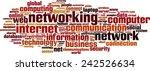 networking word cloud concept.... | Shutterstock .eps vector #242526634