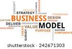 a word cloud of business model...   Shutterstock .eps vector #242671303