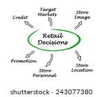 retail decisions   | Shutterstock . vector #243077380