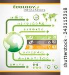 ecology infographics ... | Shutterstock .eps vector #243115318