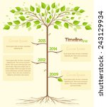 timeline shaped tree with space ...