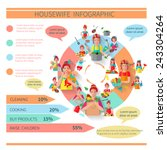 housewife infographics set with ... | Shutterstock .eps vector #243304264