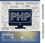 web development concept vector... | Shutterstock .eps vector #243641098