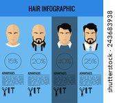hair infographic. flat... | Shutterstock .eps vector #243683938