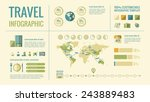 travel infographic elements. | Shutterstock .eps vector #243889483