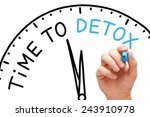 hand writing time to detox... | Shutterstock . vector #243910978