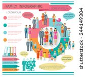 family infographics set with... | Shutterstock .eps vector #244149304