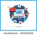 set of flat design vector... | Shutterstock .eps vector #244262566