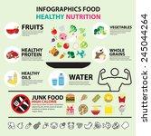 infographic food healthy... | Shutterstock .eps vector #245044264