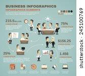 office work business team... | Shutterstock .eps vector #245100769